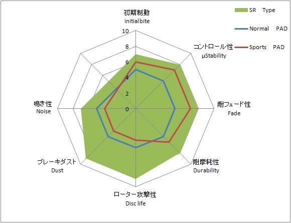 proimages/產品測試數據.jpg